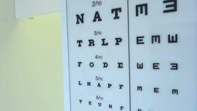 Lighting eye chart video slow motion stock footage