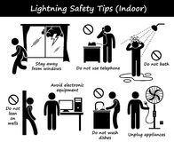 Lightning Thunder Indoor Safety Tips Clipart vector illustration