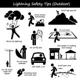 Lightning Thunder Outdoor Safety Tips Clipart. A set of human pictogram representing safety tips during lightning and thunder at indoor. There are stay away from Stock Photos