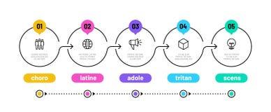 Ligne étape infographic diagramme de déroulement des opérations de 5 options, infograph de nombre de chronologie de cercle, diagr illustration libre de droits