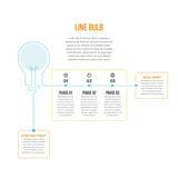 Ligne ampoule Infographic Image stock