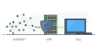 Ligne bannière de plan de VPN illustration de vecteur