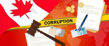 Ligne de police de contrat de loi financière de corruption d'argent de corruption de Canada pour un fonctionnaire de gouvernement Photos stock