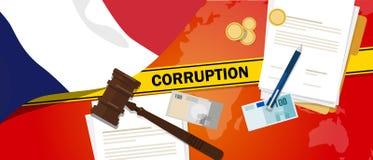 Ligne de police de contrat de loi financière de corruption d'argent de corruption de Frances pour un fonctionnaire de gouvernemen Photo libre de droits