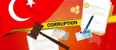 Ligne de police de contrat de loi financière de corruption d'argent de corruption de la Turquie pour un fonctionnaire de gouverne Photo libre de droits