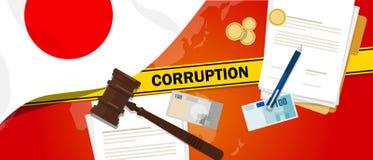 Ligne de police de contrat de loi financière de corruption d'argent de corruption du Japon pour un fonctionnaire de gouvernement  Photographie stock libre de droits
