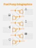 Ligne de temps automatique de service d'essence infographics