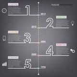 Ligne de temps calibre graphique de conception de nombre d'infos Photographie stock libre de droits