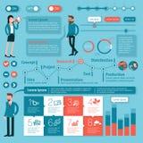 Ligne de temps calibre plat d'infographics de vecteur de conception Photos libres de droits