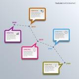 Ligne de temps graphique d'infos avec les bulles parlantes de conception colorée Images stock