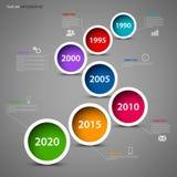 Ligne de temps graphique d'infos avec les cercles colorés dans le calibre de rangée Photo stock