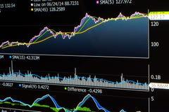 Ligne diagramme marchande des actions avec des moyennes et des indicateurs Images stock