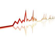 Lijn 3 van het electrocardiogram Stock Fotografie