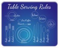 Lijst dienende regels Vector Illustratie