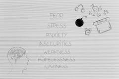 Lijst van beklemtoonde houdingen met vrees-als thema gehade pictogrammen en persoon ` s m stock illustratie