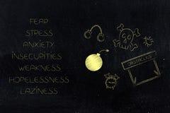 Lijst van beklemtoonde houdingen naast vrees-als thema gehade pictogrammen vector illustratie