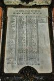 Lijst van Pausen Royalty-vrije Stock Foto's