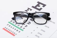 Lijst voor zichttest met glazen over het Stock Foto