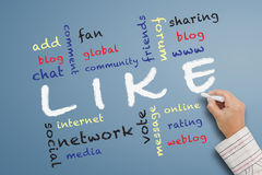 Like and other related words Royalty Free Stock Photo