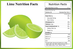 Lime Nutrition Facts. Whole lime, half lime and lime slices with a nutrition label Stock Photo