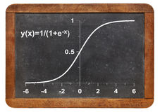 Limited growth model on blackboard Stock Images