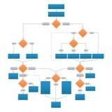 Limpe o vetor incorporado do fluxograma de Infographic Fotografia de Stock