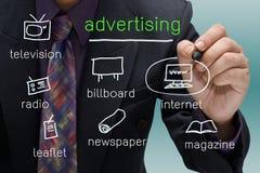 On-line advertizing Arkivbild