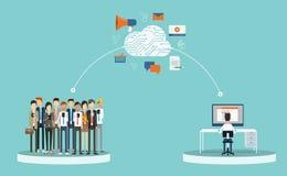 On-line affärsmarknadsföringsinnehåll och on-line affärsanslutning affär på molnnätverksbegrepp gruppfolkaffär Arkivfoto