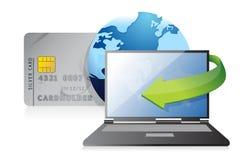 On-line begrepp för betalningâkreditkort Arkivbild