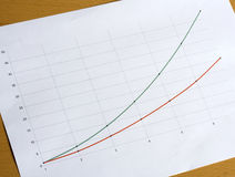 Line chart Royalty Free Stock Photography