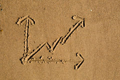 Line chart drawn in sand Royalty Free Stock Photography