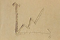 Line chart drawn in the sand Royalty Free Stock Photography