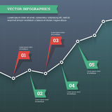 Line chart infographic. Royalty Free Stock Photo