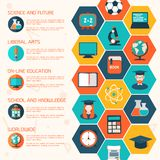 On-line education background. Royalty Free Stock Photography