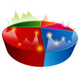 Line Graph Pie Chart. An image of a 3d line graph pie chart Stock Images