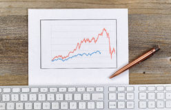 Line graph reflecting wild market conditions on desktop Royalty Free Stock Photos