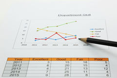 Line graph of your department  with a pencil point Royalty Free Stock Images