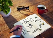On-line-Internet-Social Networking-Konzept Lizenzfreie Stockfotos