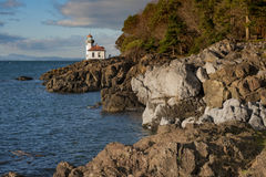 Line Kiln Lighthouse Royalty Free Stock Images