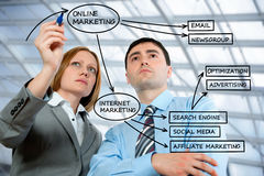 On-line marketing diagram Royalty Free Stock Photos