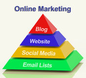 On-line-Marketing-Pyramide, die Blog-Website Sozialmedien zeigt und Stockfotos