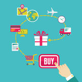 On-Line Shop and E-Commerce Creative Illustration Stock Images