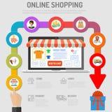 On-line shoppingbegrepp Royaltyfri Fotografi
