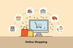 On-line shoppingbegrepp Infographic designbeståndsdelar hur till oder med 6 moment för E-kommers stock illustrationer