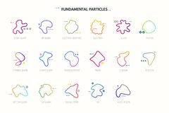 Line style standard model. Standard model of elementary particles. String theory particles. Quarks, leptons and bosons table. Geometric abstract shapes. Lines Royalty Free Stock Image