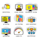 Line vector design of user interface  & user experience concepts. & concepts like ux review, prototyping, visual design, a & b testing, architecture, usability Stock Photo