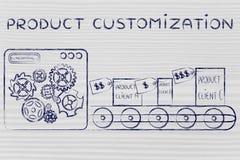 Linea di produzione con gli oggetti unici su misura, prodotto Customizat Immagini Stock Libere da Diritti