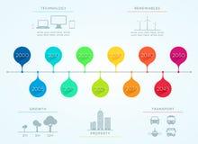 Linea di tempo 2000 2050 al vettore Infographic Fotografia Stock