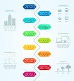 Linea di tempo verticale 2000 2050 al vettore Infographic Immagini Stock Libere da Diritti