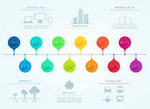 Linea di tempo vettore Infographic di gennaio a dicembre Immagini Stock